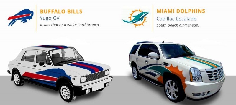 2016 If NFL Teams Were Cars 14