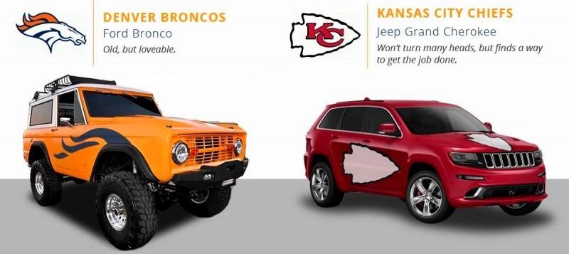 2016 If NFL Teams Were Cars 15