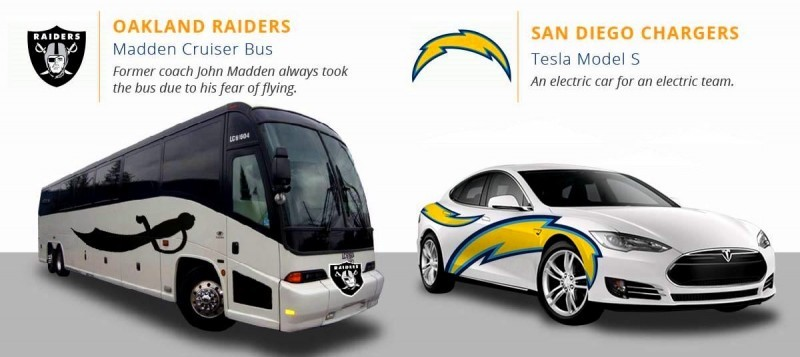 2016 If NFL Teams Were Cars 16