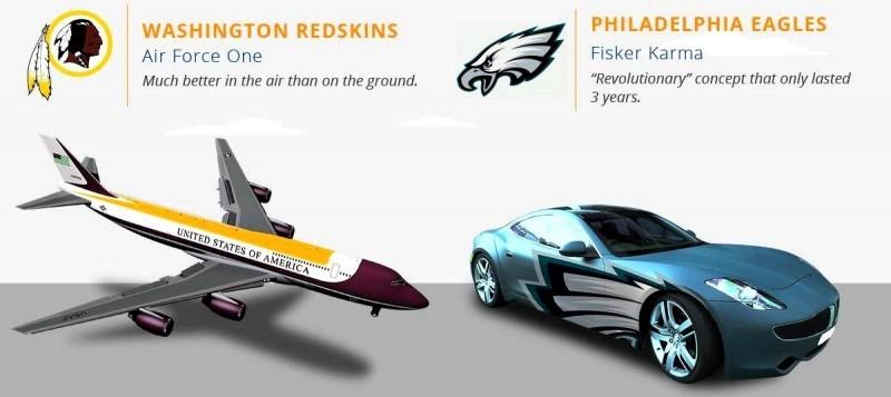 2016 If NFL Teams Were Cars 2