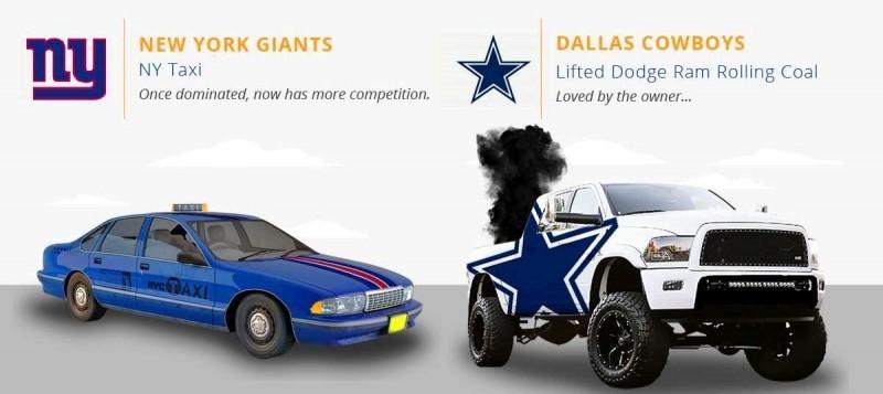 2016 If NFL Teams Were Cars 3