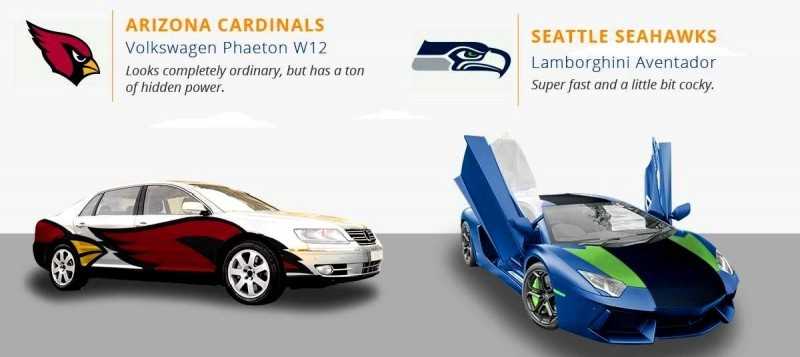 2016 If NFL Teams Were Cars 4