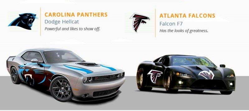 2016 If NFL Teams Were Cars 6