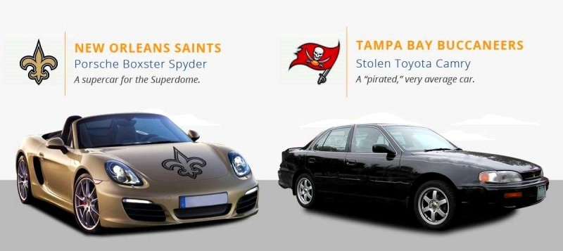2016 If NFL Teams Were Cars 7