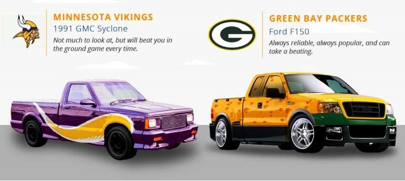 2016 If NFL Teams Were Cars 8