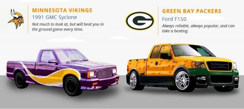 2016 If NFL Teams Were Cars 8