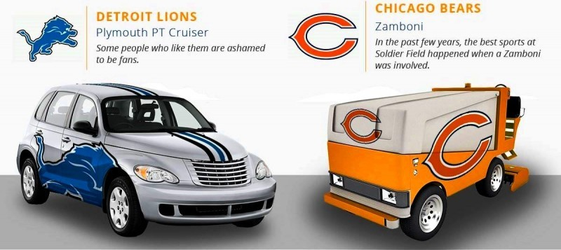 2016 If NFL Teams Were Cars 9