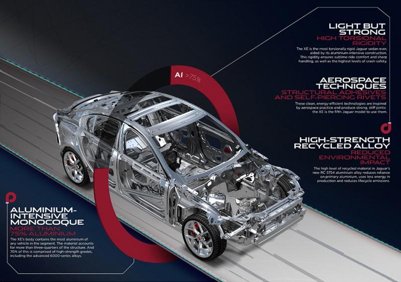 2016 Jaguar XE 29