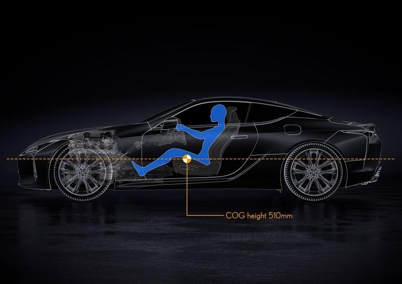 2017 Lexus LC500 Interior Photos 20
