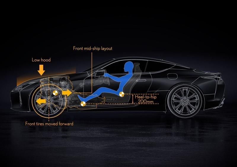 2017 Lexus LC500 Interior Photos 21