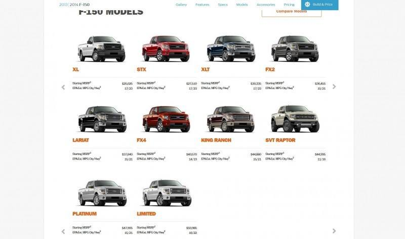 Car-Revs-Daily.com 2014 FORD F-150 COLORS 1