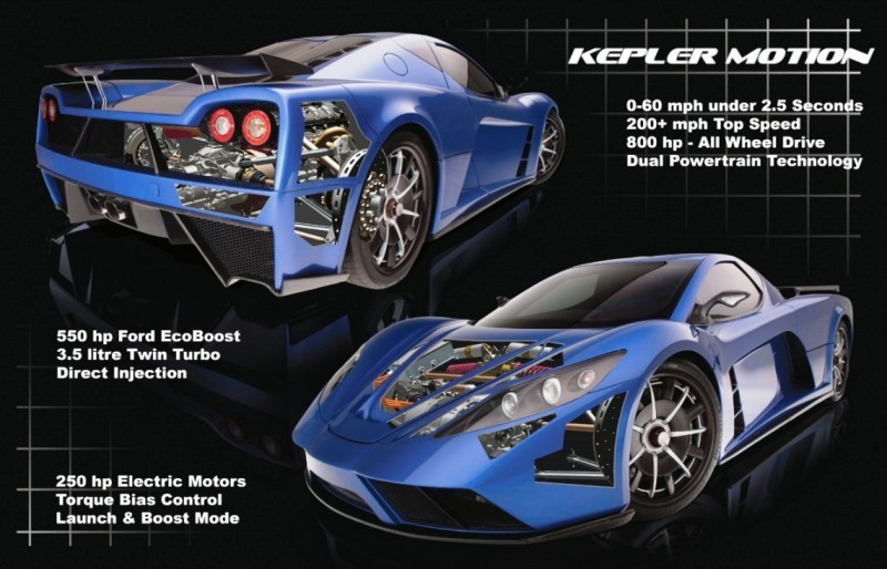 Car-Revs-Daily.com  2014 KEPLER Motion Is All-New, Twin-Turbo Hybrid Hypercar 2
