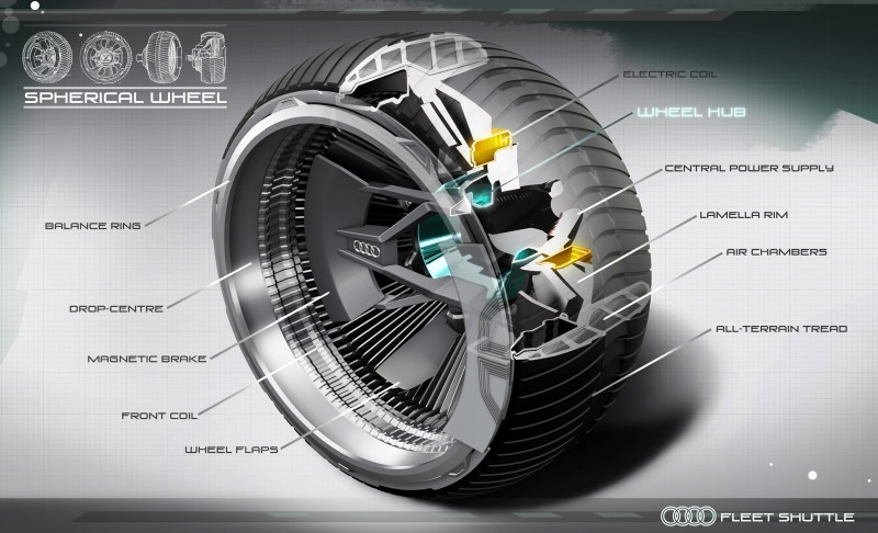 Car-Revs-Daily.com Concept Flashback - 2013 Audi Fleet Shuttle Quattro 13