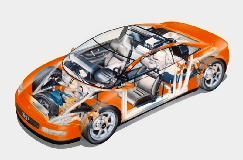 Concept Flashback - 1991 Audi Quattro Spyder Provides Clean, Modern Design Roadmap for Struggling Brand 12