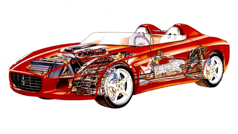 Concept Flashback - 2000 Ferrari Rossa Concept Speedster Influences Corvette, NC2020 and F12 TRS 7