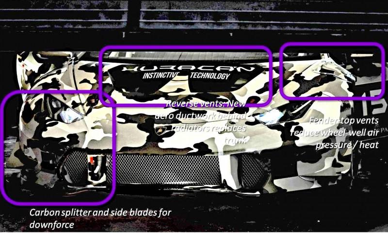 Lamborghini Huracan Super Trofeo for Blancpain GT3 2015 in New Class Above Gallardo Lamborghini Huracan Super Trofeo for Blancpain GT3 2015 in New Class Above Gallardo Lamborghini Huracan Super Trofeo for Blancpain GT3 2015 in New Class Above Gallardo Lamborghini Huracan Super Trofeo for Blancpain GT3 2015 in New Class Above Gallardo Lamborghini Huracan Super Trofeo for Blancpain GT3 2015 in New Class Above Gallardo