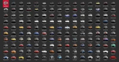 Nissan GT1 Vision GranTurismo Teaser Gallery