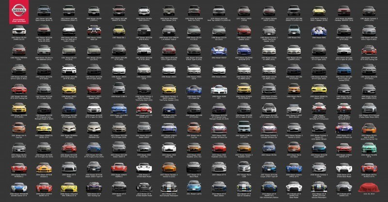 Nissan and GranTurismo Evolution Detailed - 150+ Nissan Racers and Sports Cars Drive-able in GT6 Game 0