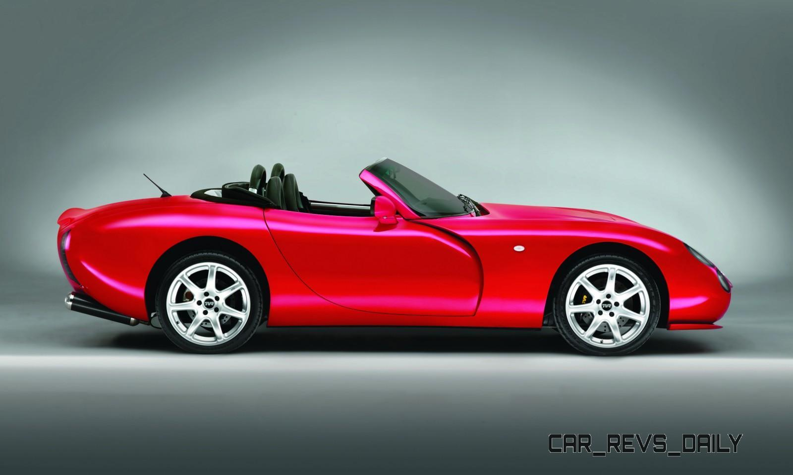 TVR Sportscars Brand Chronology 1956-2006 Plus a Roadmap to Global Sales for 2014 and Beyond 23
