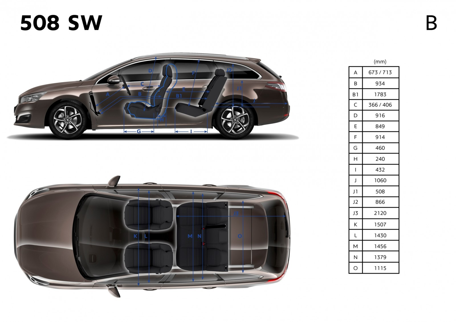 Update2 New Photos - 2015 Peugeot 508 Facelifted With New LED DRLs, Box-Design Beams and Tweaked Cabin Tech 34