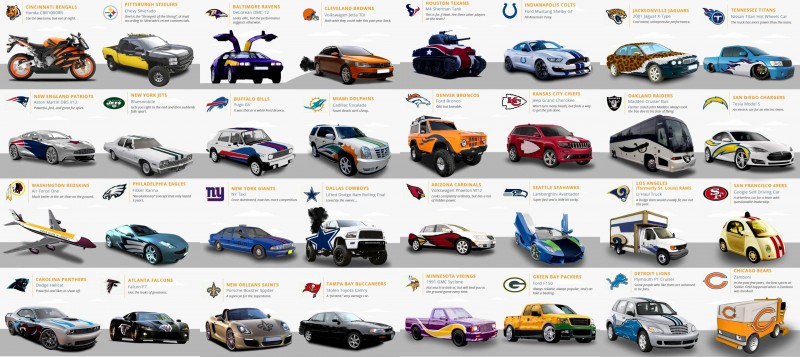 nfl-teams-as-cars(1)-crop1-tile