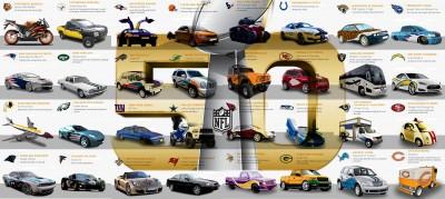 nfl-teams-as-cars(1)-crop1-tilec