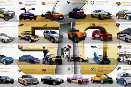 If NFL Teams Were Cars   ? MegaGraphic Nails All 32! » Car